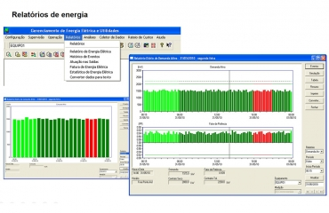 Gerenciamento, monitoramento e controle de carga